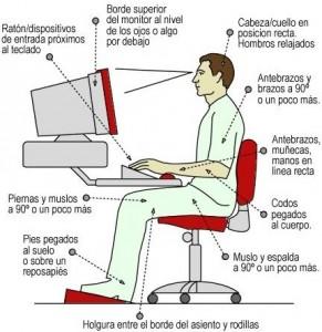 Consejos prácticos para usuari@s de ordenadores